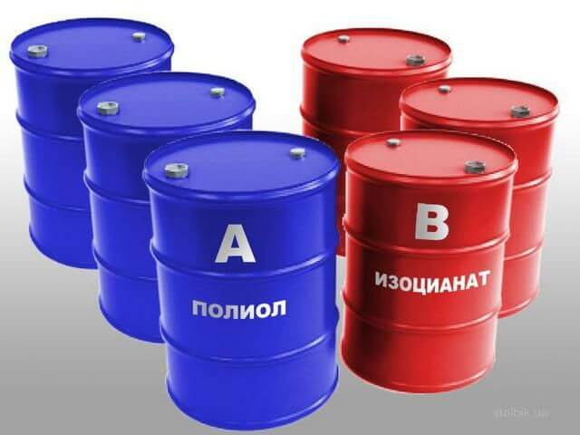 Утепление частного дома. Эффективное утепление домов в Киеве и по всей Украине